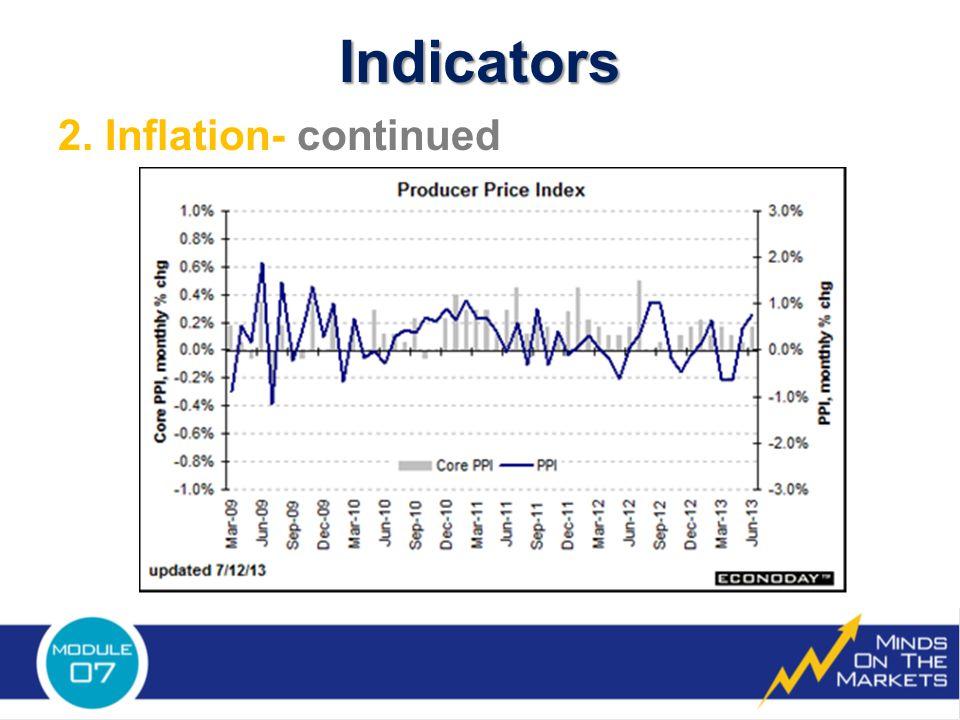 2. Inflation- continuedIndicators