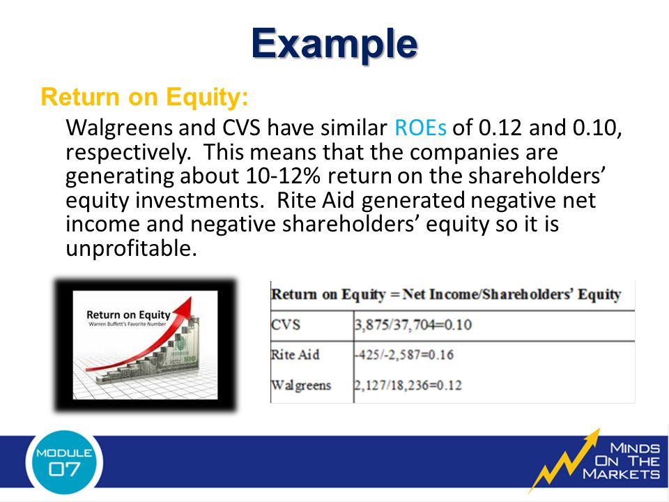 Example Return on Equity: Walgreens and CVS have similar ROEs of 0.12 and 0.10, respectively.