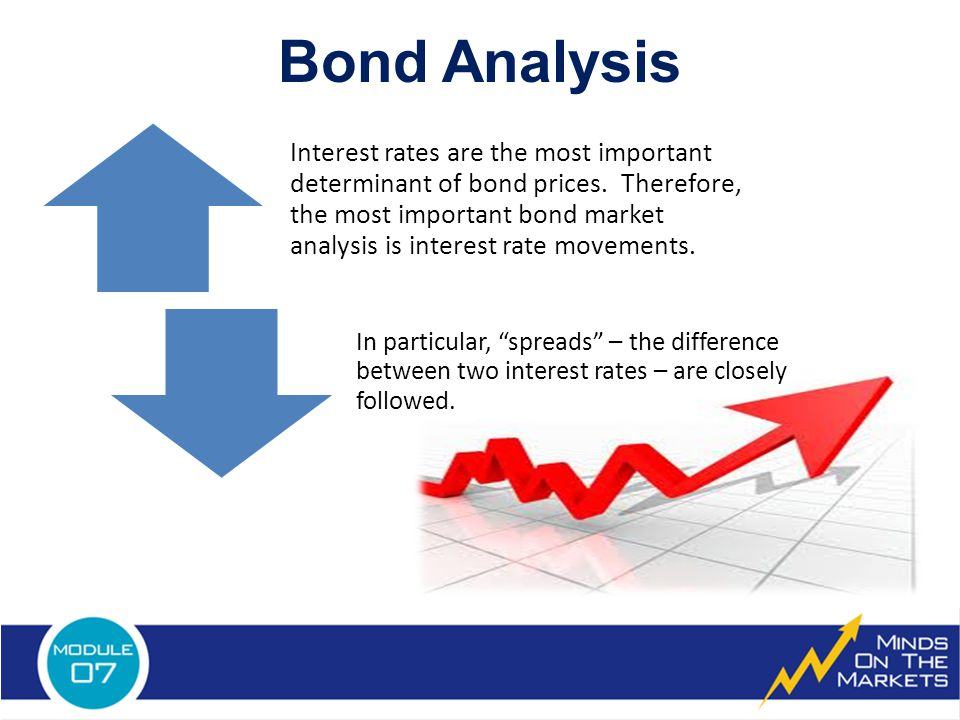 Bond Analysis Interest rates are the most important determinant of bond prices.