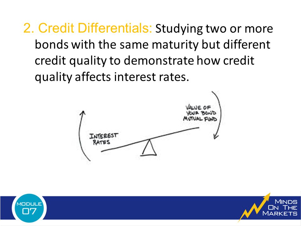 2. Credit Differentials: Studying two or more bonds with the same maturity but different credit quality to demonstrate how credit quality affects inte