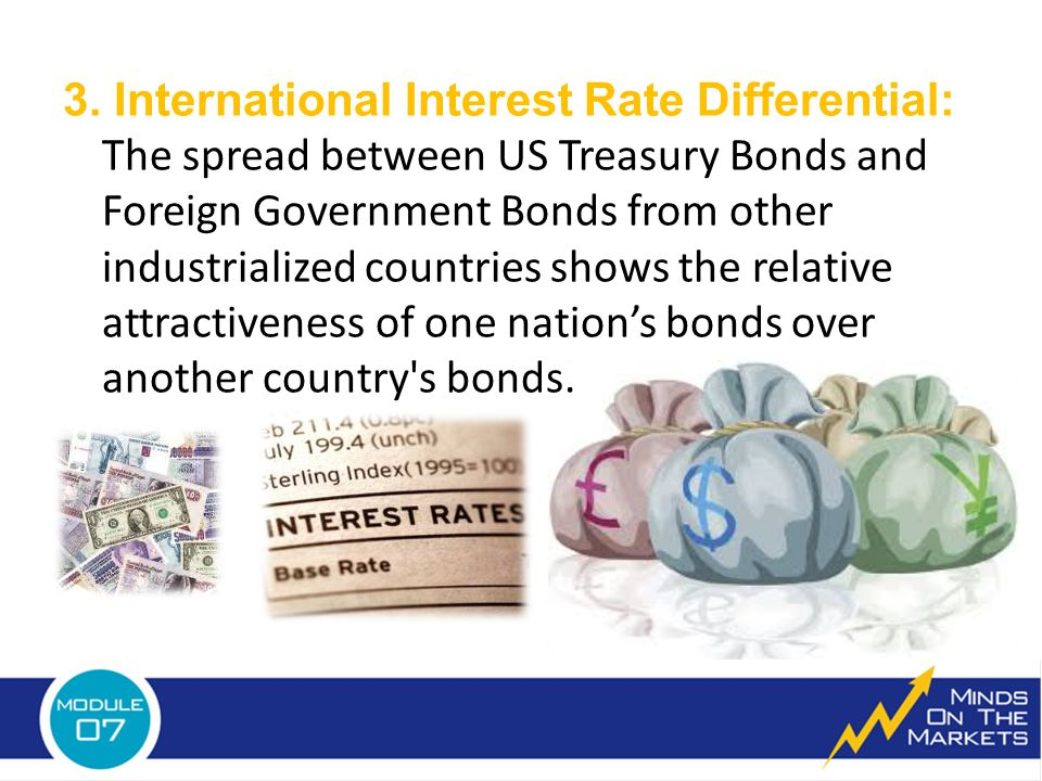 3. International Interest Rate Differential: The spread between US Treasury Bonds and Foreign Government Bonds from other industrialized countries sho