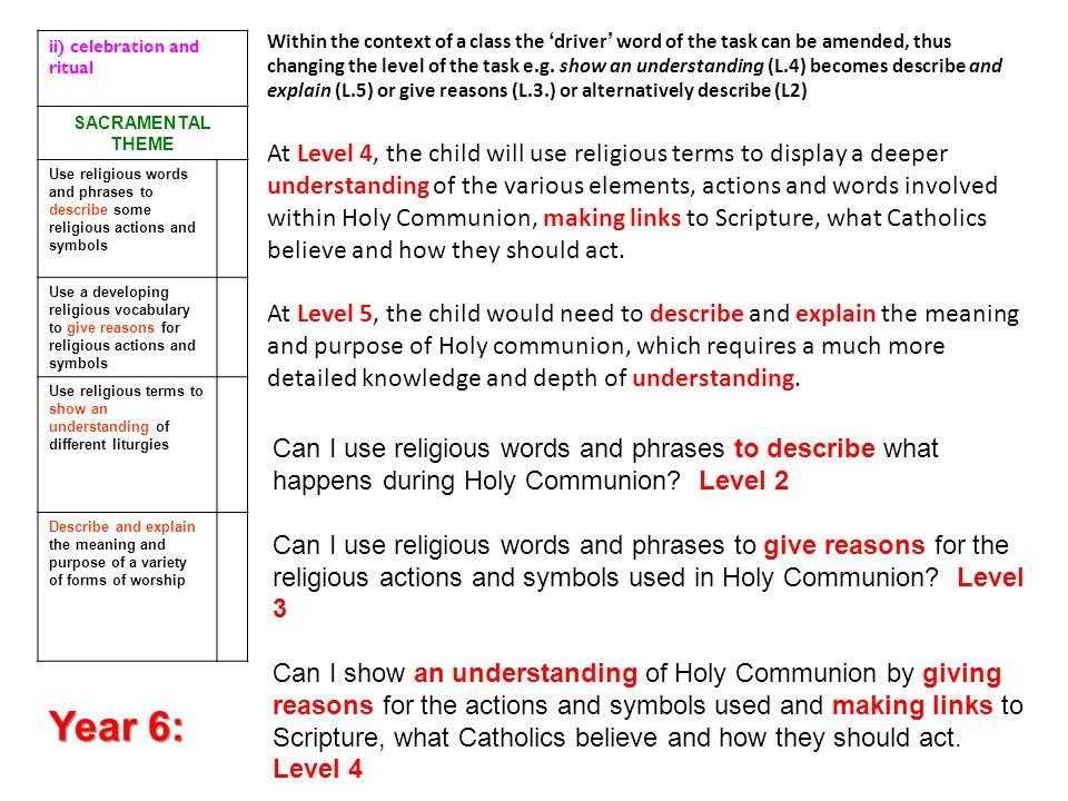 At Level 4, the child will use religious terms to display a deeper understanding of the various elements, actions and words involved within Holy Commu