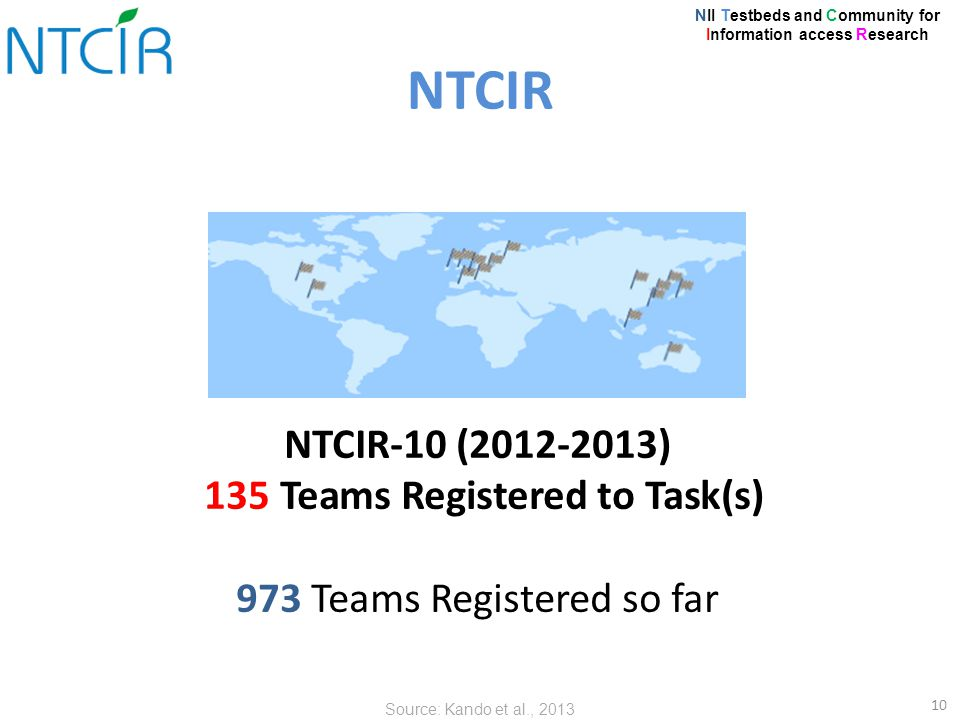 10 NTCIR-10 (2012-2013) 135 Teams Registered to Task(s) 973 Teams Registered so far NTCIR NII Testbeds and Community for Information access Research Source: Kando et al., 2013