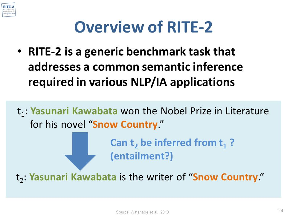 Overview of RITE-2 RITE-2 is a generic benchmark task that addresses a common semantic inference required in various NLP/IA applications 24 t 1 : Yasunari Kawabata won the Nobel Prize in Literature for his novel Snow Country. t 2 : Yasunari Kawabata is the writer of Snow Country. Can t 2 be inferred from t 1 .