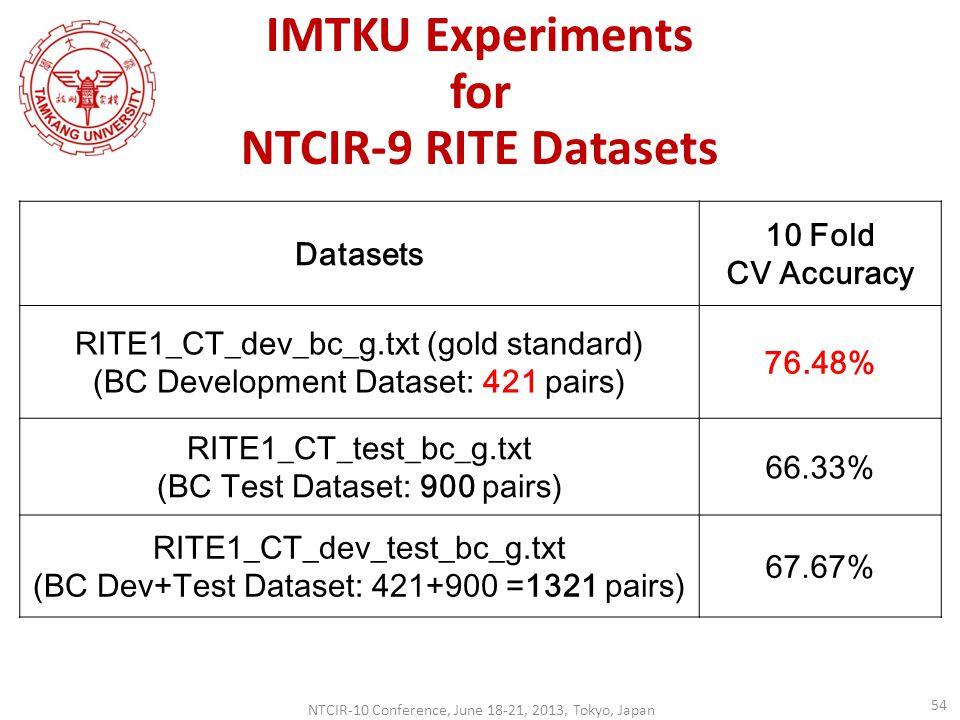 Datasets 10 Fold CV Accuracy RITE1_CT_dev_bc_g.txt (gold standard) (BC Development Dataset: 421 pairs) 76.48% RITE1_CT_test_bc_g.txt (BC Test Dataset:
