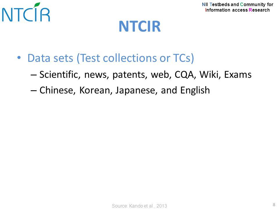 Development of BC and MC data 29 Source: Watanabe et al., 2013