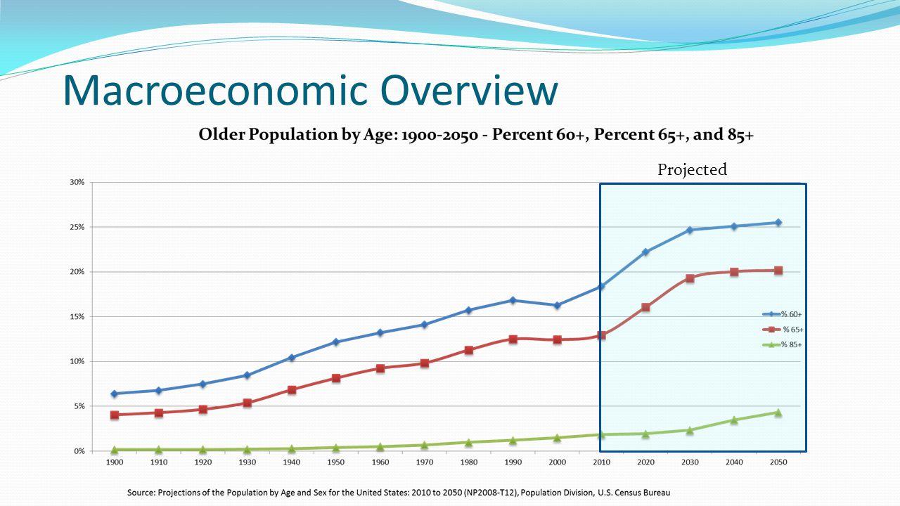 Financial Analysis – Joel Greenblatt Joel Greenblatt Ratios 20102011201220132014 EBIT/Tangible Assets0.2500.3070.2460.2900.305 EBIT/EV0.0490.0610.0470.0530.057