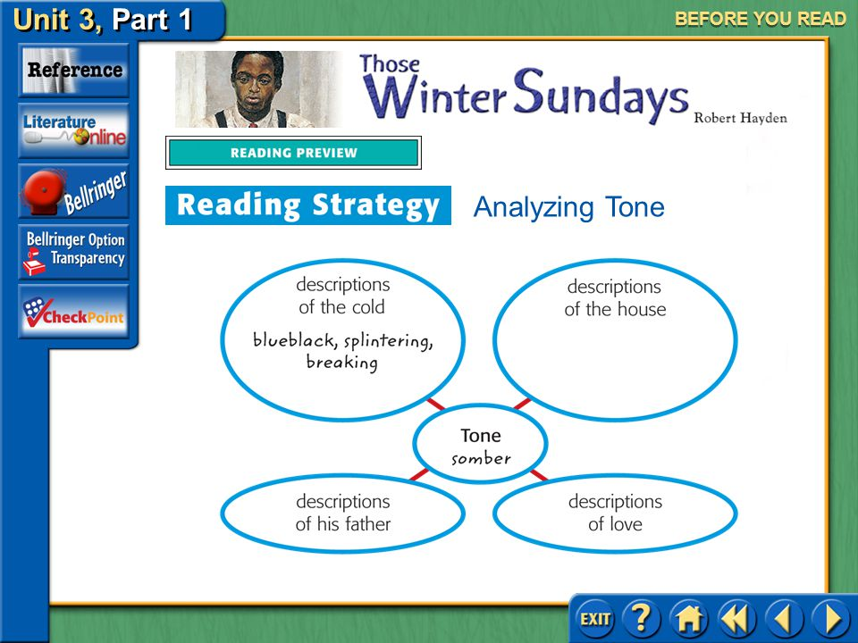 Unit 3, Part 1 Those Winter Sundays BEFORE YOU READ Reading Tip: Asking Questions Use a chart like the one on the next slide to identify how the speak