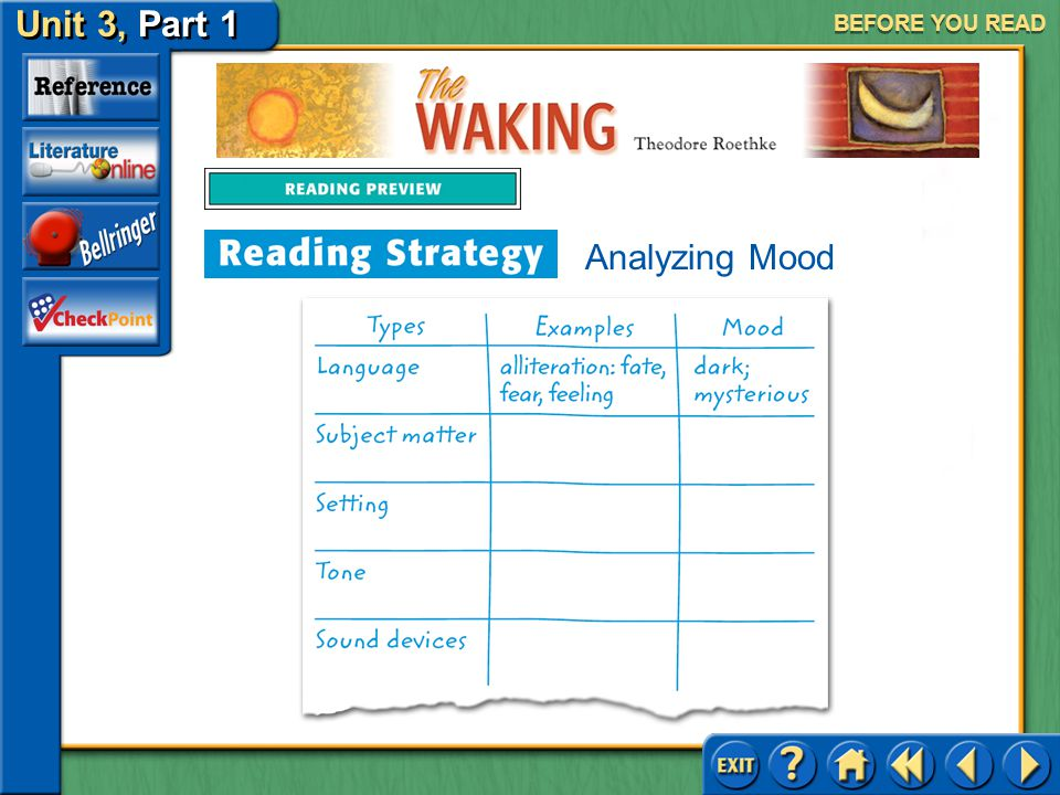 The Waking Unit 3, Part 1 BEFORE YOU READ Analyzing Mood Reading Tip: Finding Examples Use a chart like the one on the next slide to record examples o