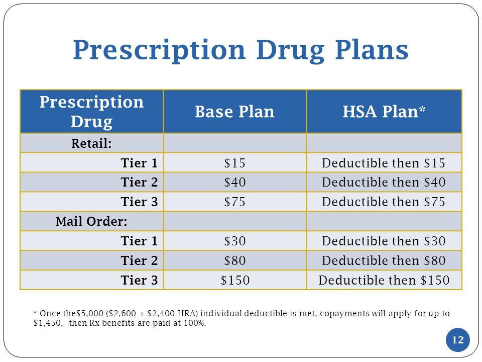 Prescription Drug Plans 12 Prescription Drug Base PlanHSA Plan* Retail: Tier 1 $15Deductible then $15 Tier 2 $40Deductible then $40 Tier 3 $75Deductib