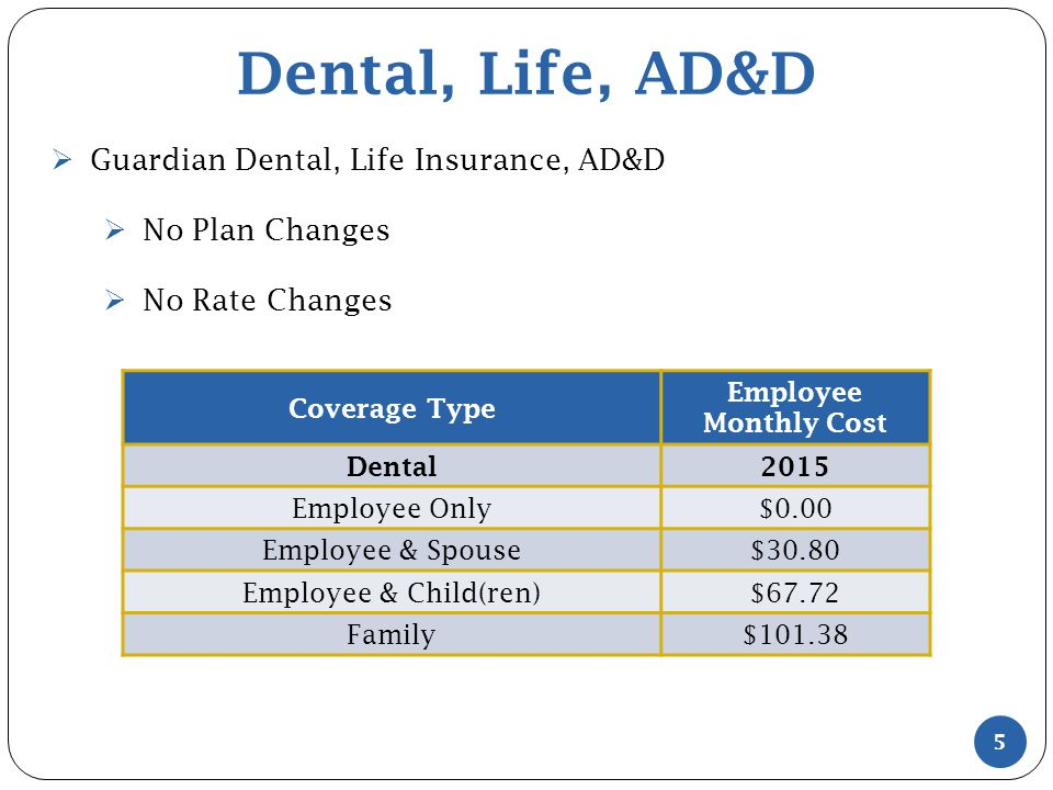 Dental, Life, AD&D 5 Coverage Type Employee Monthly Cost Dental2015 Employee Only$0.00 Employee & Spouse$30.80 Employee & Child(ren)$67.72 Family$101.38  Guardian Dental, Life Insurance, AD&D  No Plan Changes  No Rate Changes