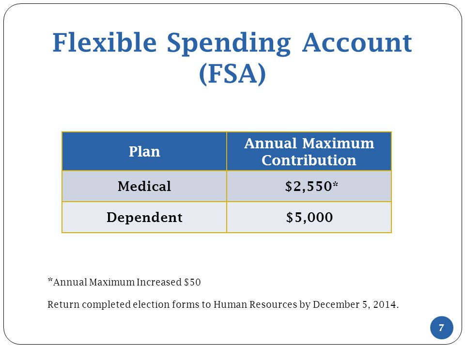 Flexible Spending Account (FSA) Plan Annual Maximum Contribution Medical $2,550* Dependent$5,000 7 * Annual Maximum Increased $50 Return completed election forms to Human Resources by December 5, 2014.