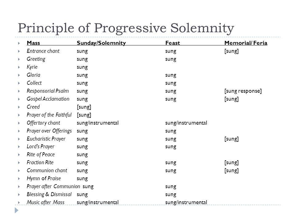 Principle of Progressive Solemnity  MassSunday/SolemnityFeastMemorial/ Feria  Entrance chantsungsung[sung]  Greetingsungsung  Kyriesung  Gloriasu