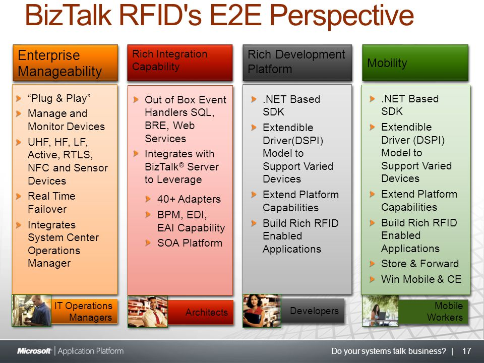 Do your systems talk business? | 17 BizTalk RFID's E2E Perspective
