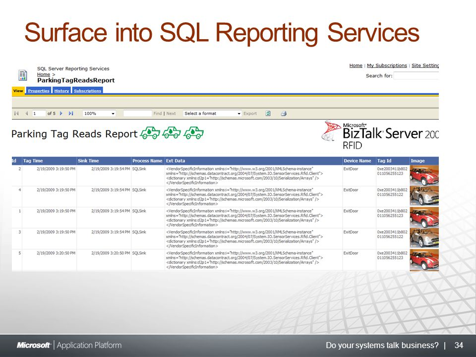 Do your systems talk business? | 34 Surface into SQL Reporting Services