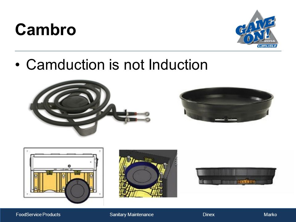 FoodService Products Sanitary Maintenance Dinex Marko Camduction is not Induction Cambro
