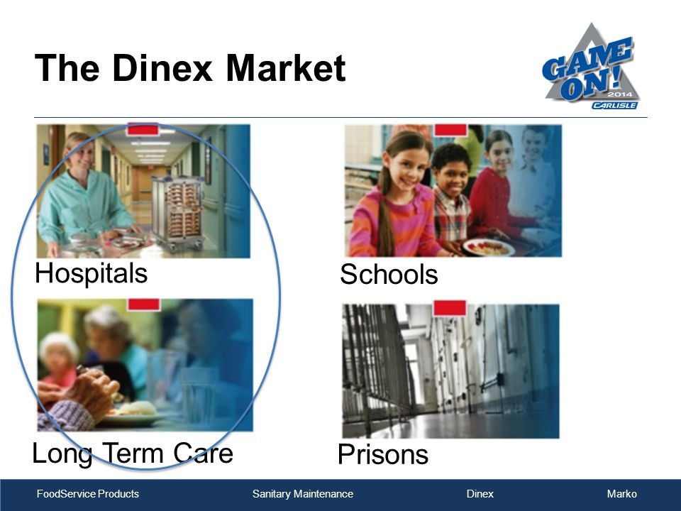 FoodService Products Sanitary Maintenance Dinex Marko Flat Market Affordable Care Act Improve Patient Satisfaction Hospitals The Market – Trends