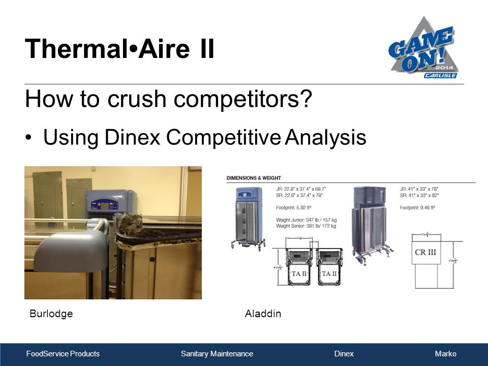 FoodService Products Sanitary Maintenance Dinex Marko ThermalAire II How to crush competitors.