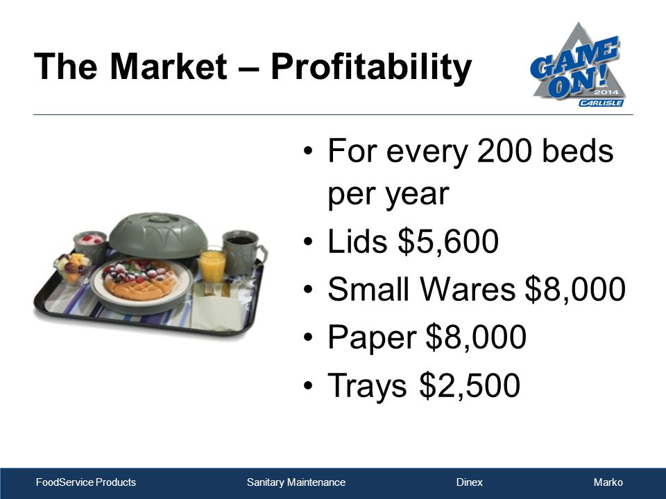 FoodService Products Sanitary Maintenance Dinex Marko Average size sales 200 beds Smart Therm Solution $16,500 Carts $25,000 Support Equipment $15,000 The Market – Profitability
