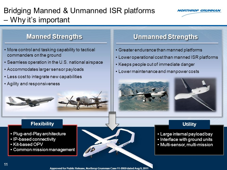Bridging Manned & Unmanned ISR platforms – Why it's important 11 Manned Strengths More control and tasking capability to tactical commanders on the gr