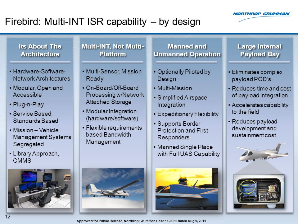 Firebird: Multi-INT ISR capability – by design Its About The Architecture Multi-INT, Not Multi- Platform Manned and Unmanned Operation Large Internal