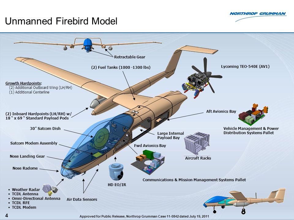 Unmanned Firebird Model Vehicle Management & Power Distribution Systems Pallet Weather Radar TCDL Antenna Omni-Directional Antenna TCDL RFE TCDL Modem