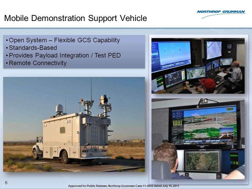 Mobile Demonstration Support Vehicle 6 Open System – Flexible GCS Capability Standards-Based Provides Payload Integration / Test PED Remote Connectivi