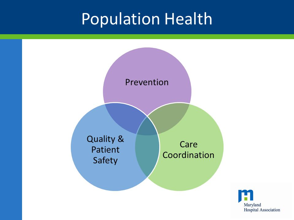 Population Health Prevention Care Coordination Quality & Patient Safety