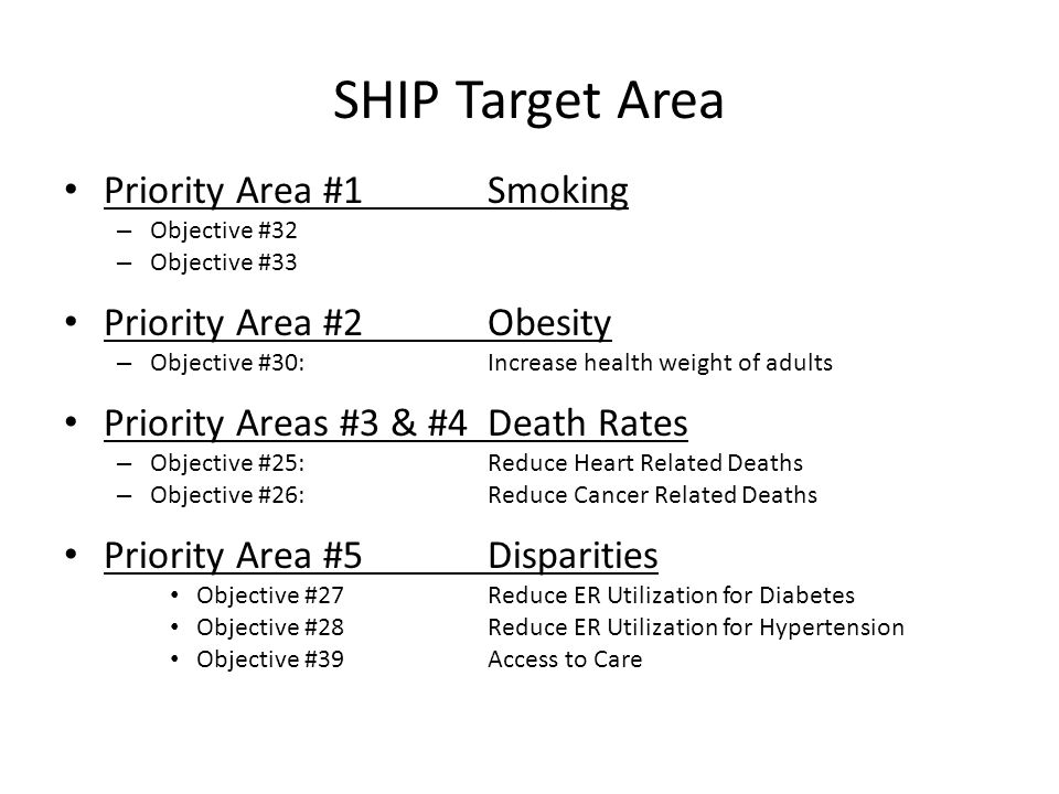 SHIP Target Area Priority Area #1 Smoking – Objective #32 – Objective #33 Priority Area #2Obesity – Objective #30:Increase health weight of adults Pri
