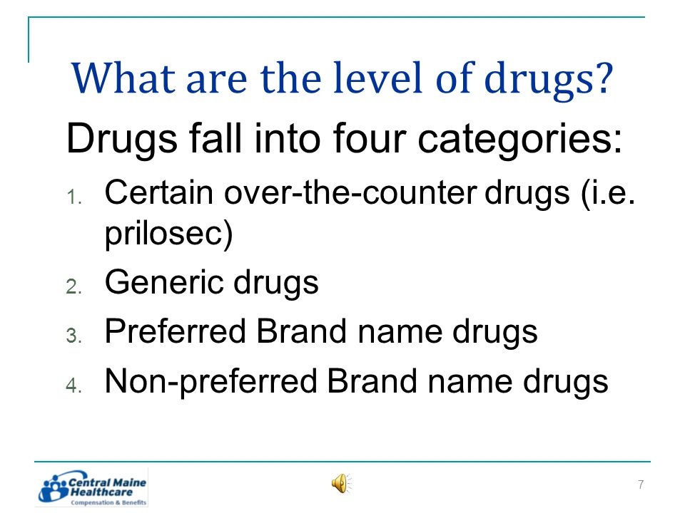 What are the level of drugs. Drugs fall into four categories: 1.