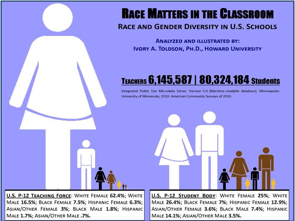 WHY BLACK MEN HATE COLLEGE? Part 1