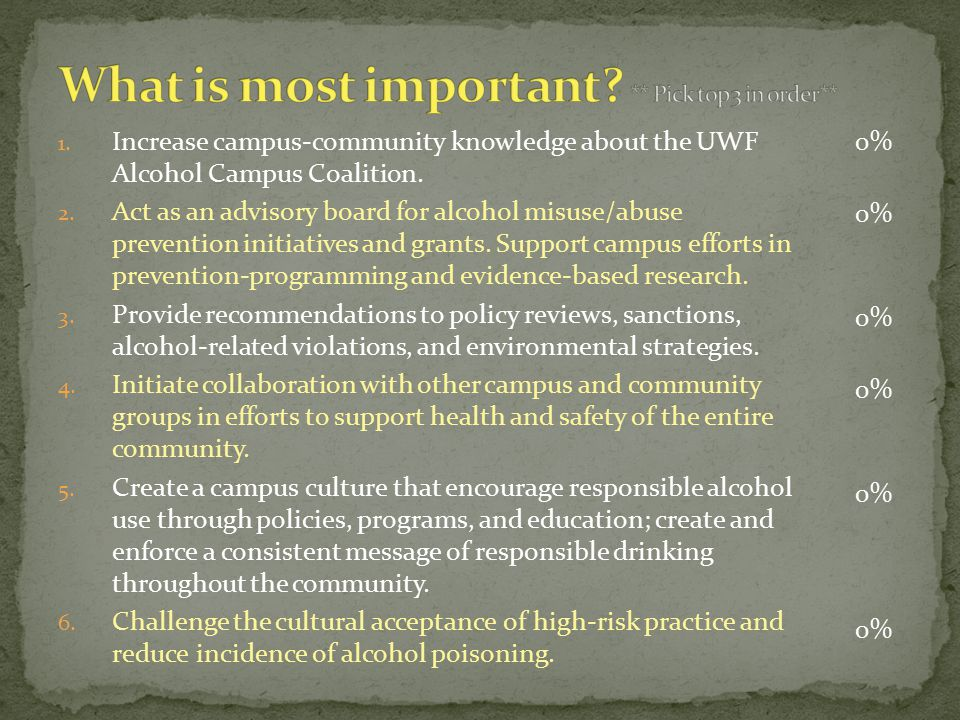 1. Increase campus-community knowledge about the UWF Alcohol Campus Coalition. 2. Act as an advisory board for alcohol misuse/abuse prevention initiat