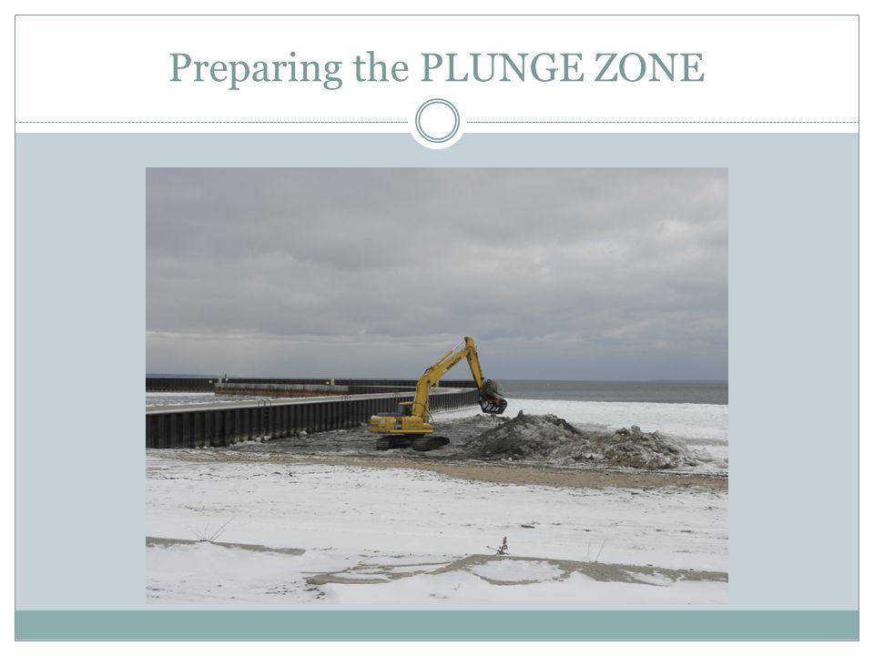 Preparing the PLUNGE ZONE