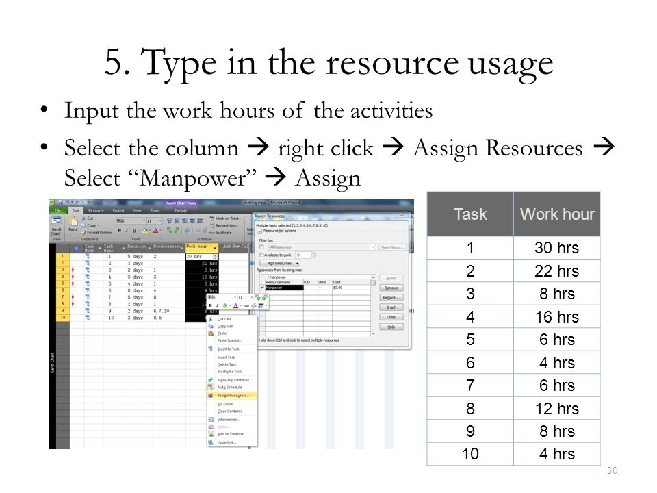 """5. Type in the resource usage Input the work hours of the activities Select the column  right click  Assign Resources  Select """"Manpower""""  Assign T"""