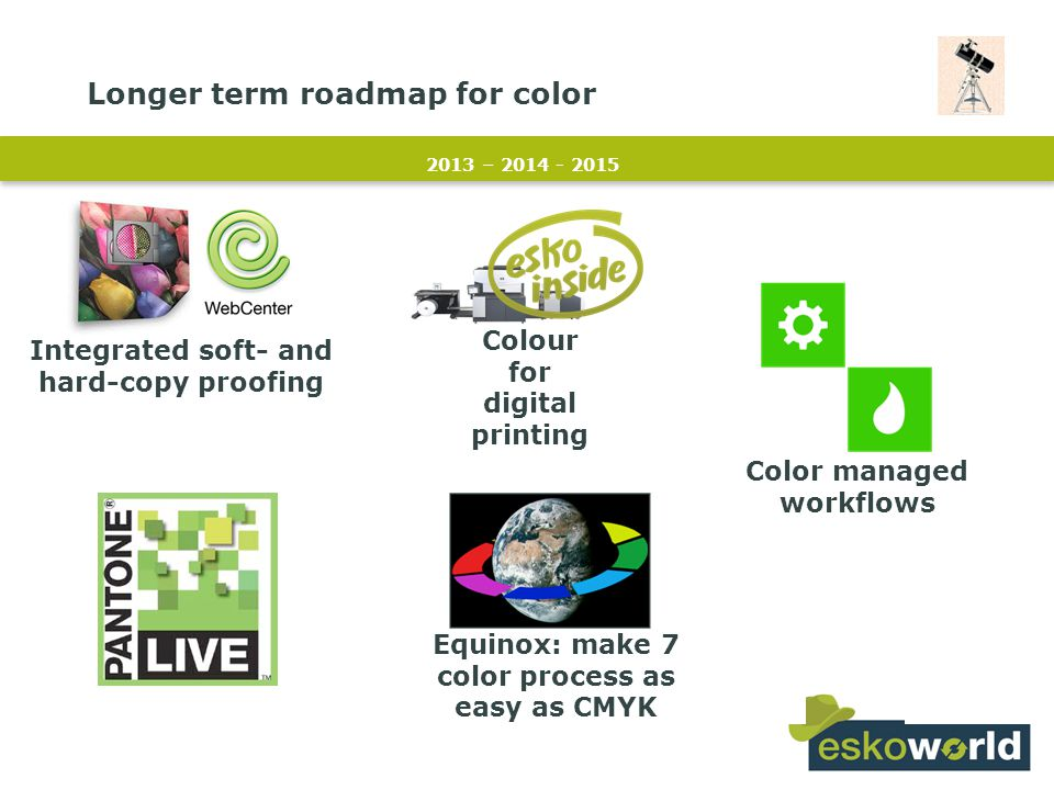 21 Longer term roadmap for color 2013 – 2014 - 2015 Colour for digital printing Integrated soft- and hard-copy proofing Color managed workflows Equinox: make 7 color process as easy as CMYK