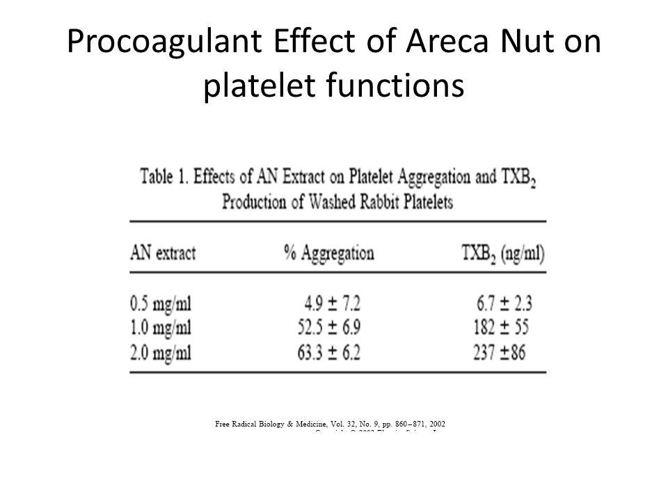 Procoagulant Effect of Areca Nut on platelet functions