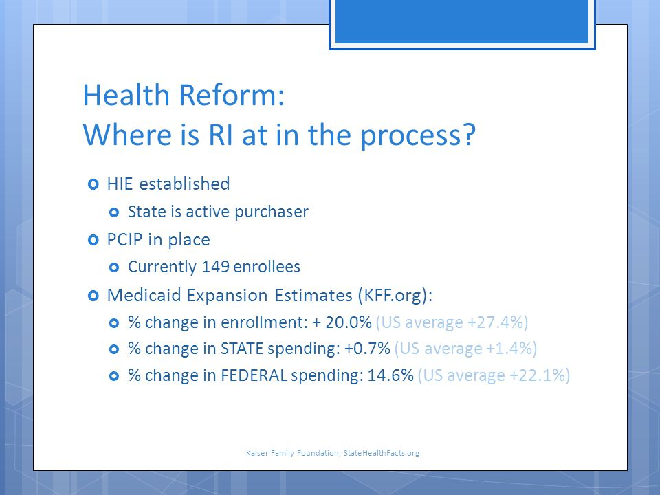 Health Reform: Where is RI at in the process.