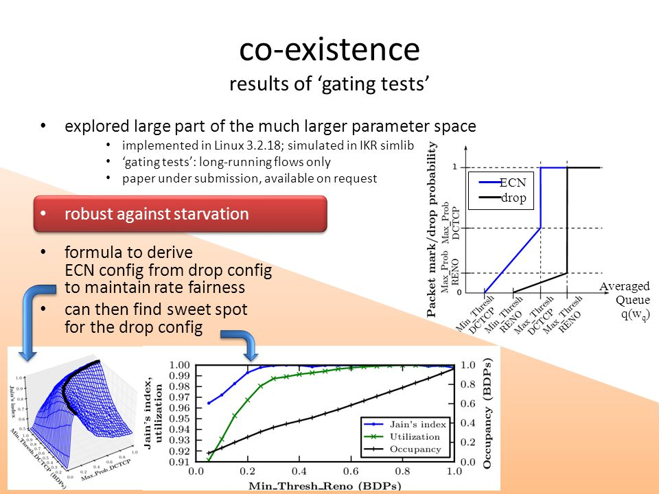 co-existence results of 'gating tests' explored large part of the much larger parameter space implemented in Linux 3.2.18; simulated in IKR simlib 'gating tests': long-running flows only paper under submission, available on request robust against starvation formula to derive ECN config from drop config to maintain rate fairness can then find sweet spot for the drop config Averaged Queue q(w q ) ECN drop