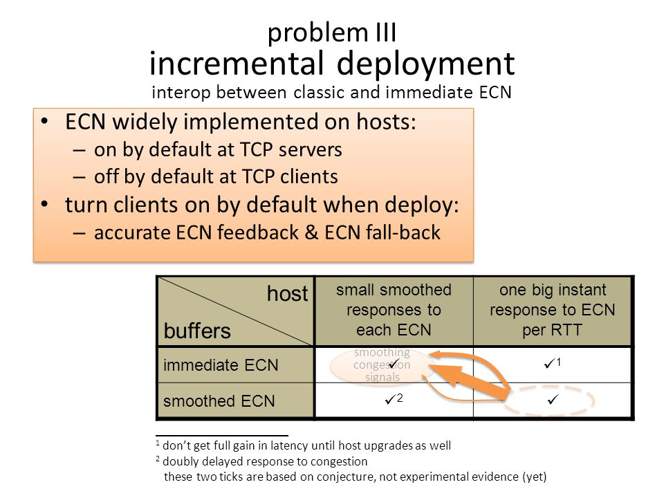 smoothing congestion signals problem III incremental deployment interop between classic and immediate ECN ECN widely implemented on hosts: – on by default at TCP servers – off by default at TCP clients turn clients on by default when deploy: – accurate ECN feedback & ECN fall-back ECN widely implemented on hosts: – on by default at TCP servers – off by default at TCP clients turn clients on by default when deploy: – accurate ECN feedback & ECN fall-back host buffers small smoothed responses to each ECN one big instant response to ECN per RTT immediate ECN 1 smoothed ECN 2 1 don't get full gain in latency until host upgrades as well 2 doubly delayed response to congestion these two ticks are based on conjecture, not experimental evidence (yet)