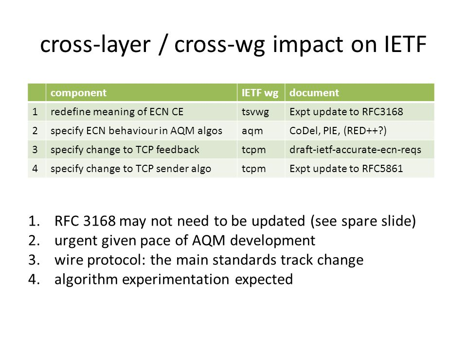 cross-layer / cross-wg impact on IETF 1.RFC 3168 may not need to be updated (see spare slide) 2.urgent given pace of AQM development 3.wire protocol: the main standards track change 4.algorithm experimentation expected componentIETF wgdocument 1redefine meaning of ECN CEtsvwgExpt update to RFC3168 2specify ECN behaviour in AQM algosaqmCoDel, PIE, (RED++ ) 3specify change to TCP feedbacktcpmdraft-ietf-accurate-ecn-reqs 4specify change to TCP sender algotcpmExpt update to RFC5861