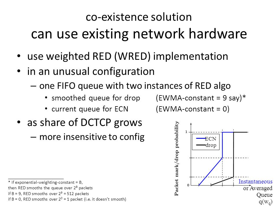 co-existence solution can use existing network hardware use weighted RED (WRED) implementation in an unusual configuration – one FIFO queue with two instances of RED algo smoothed queue for drop(EWMA-constant = 9 say)* current queue for ECN(EWMA-constant = 0) as share of DCTCP grows – more insensitive to config * if exponential-weighting-constant = B, then RED smooths the queue over 2 B packets if B = 9, RED smooths over 2 9 = 512 packets if B = 0, RED smooths over 2 0 = 1 packet (i.e.