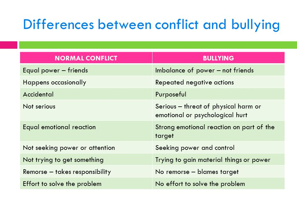 Differences between conflict and bullying NORMAL CONFLICTBULLYING Equal power – friendsImbalance of power – not friends Happens occasionallyRepeated negative actions AccidentalPurposeful Not seriousSerious – threat of physical harm or emotional or psychological hurt Equal emotional reactionStrong emotional reaction on part of the target Not seeking power or attentionSeeking power and control Not trying to get somethingTrying to gain material things or power Remorse – takes responsibilityNo remorse – blames target Effort to solve the problemNo effort to solve the problem