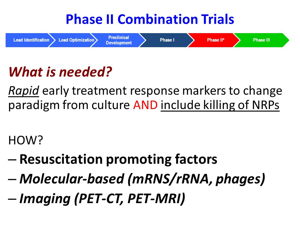 Phase II Combination Trials What is needed.