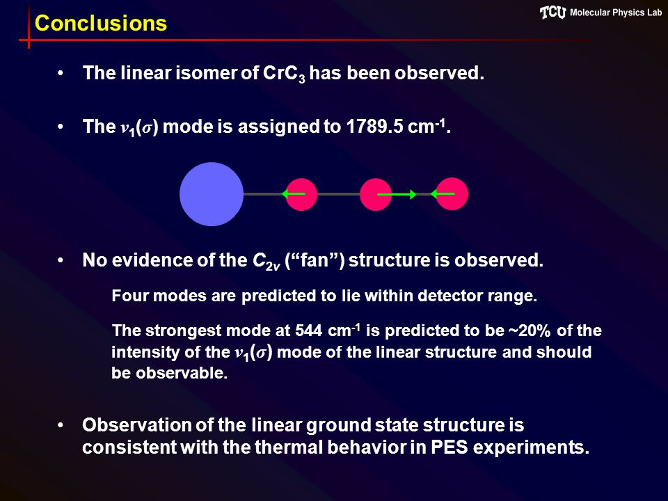 Conclusions The linear isomer of CrC 3 has been observed.