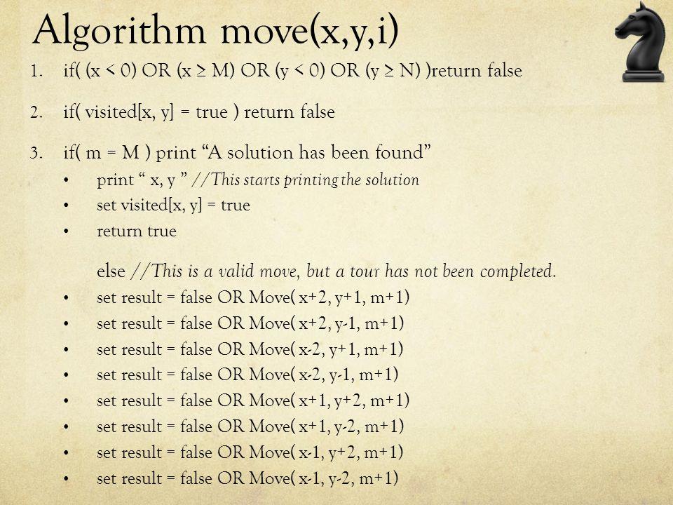 "Algorithm move(x,y,i) 1. if( (x < 0) OR (x ≥ M) OR (y < 0) OR (y ≥ N) )return false 2. if( visited[x, y] = true ) return false 3. if( m = M ) print ""A"