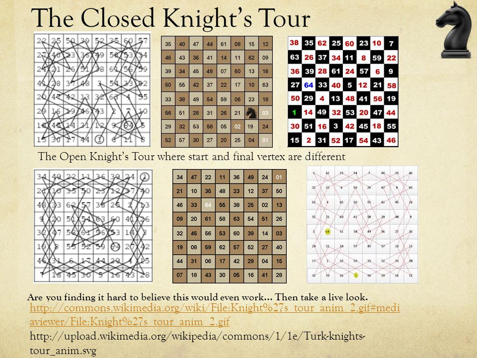 The Closed Knight's Tour The Open Knight's Tour where start and final vertex are different http://commons.wikimedia.org/wiki/File:Knight%27s_tour_anim