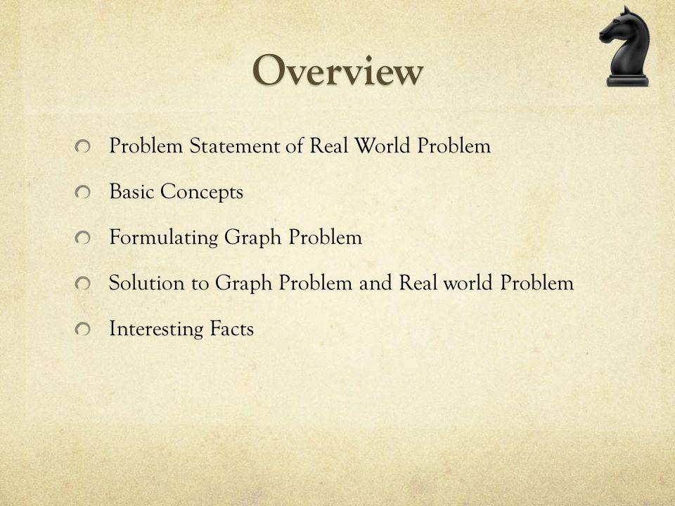 Overview Problem Statement of Real World Problem Basic Concepts Formulating Graph Problem Solution to Graph Problem and Real world Problem Interesting