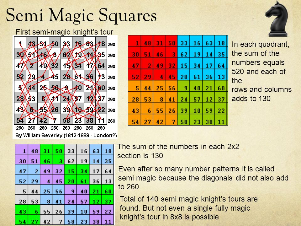 Semi Magic Squares First semi-magic knight's tour In each quadrant, the sum of the numbers equals 520 and each of the rows and columns adds to 130 The sum of the numbers in each 2x2 section is 130 Even after so many number patterns it is called semi magic because the diagonals did not also add to 260.