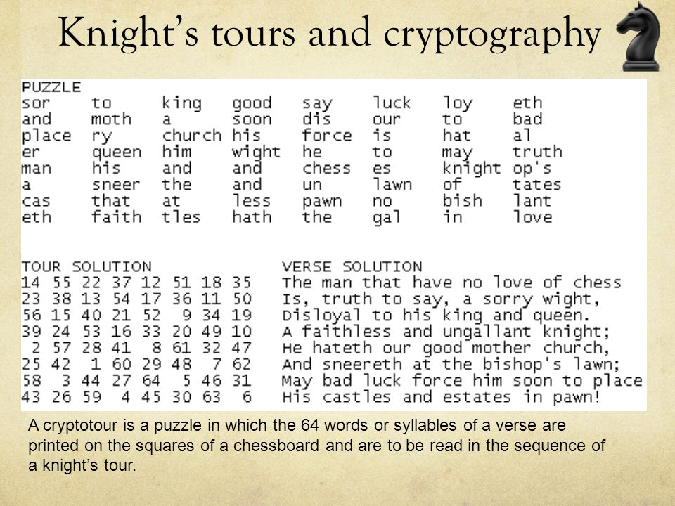 Knight's tours and cryptography A cryptotour is a puzzle in which the 64 words or syllables of a verse are printed on the squares of a chessboard and