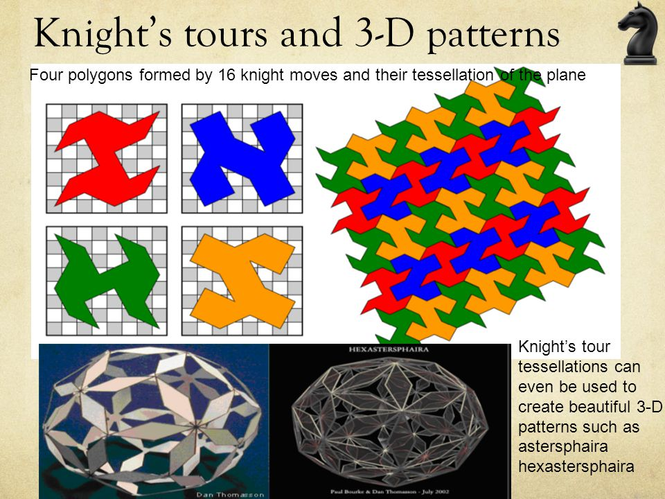 Knight's tours and 3-D patterns Four polygons formed by 16 knight moves and their tessellation of the plane Knight's tour tessellations can even be used to create beautiful 3-D patterns such as astersphaira hexastersphaira